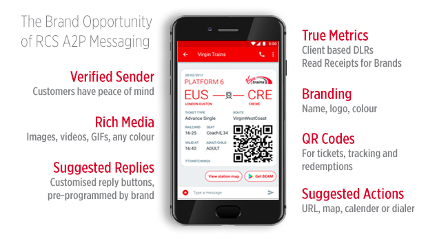 Claro is improving customer engagement through RCS A2P Messaging