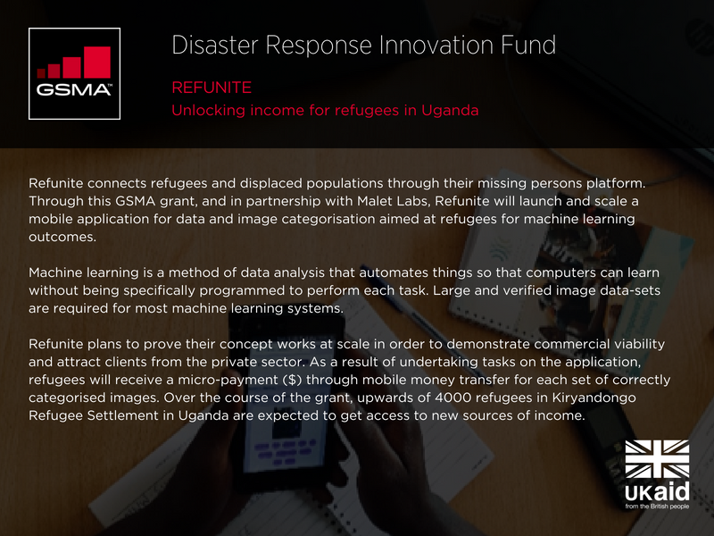 Refunite: unlocking income for refugees in Uganda. Refunite connects refugees and displaced populations through their missing persons platform. Through this GSMA grant, and in partnership with Malet Labs, Refunite will launch and scale a mobile application for data and image categorisation aimed at refugees for machine learning outcomes. Machine learning is a method of data analysis that automates things so that computers can learn without being specifically programmed to perform each task. Large and verified image data-sets are required for most machine learning systems. Refunite plans to prove their concept works at scale in order to demonstrate commercial viability and attract clients from the private sector. As a result of undertaking tasks on the application, refugees will receive a micro-payment ($) through mobile money transfer for each set of correctly categorised images. Over the course of the grant, upwards of 4000 refugees in Kiryandongo Refugee Settlement in Uganda are expected to get access to new sources of income.
