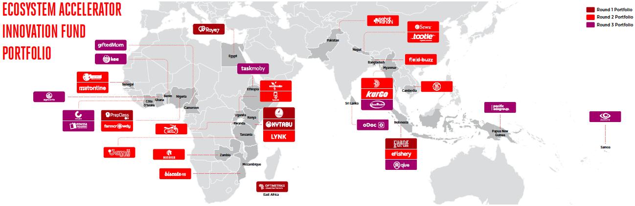 Ecosystem Accelerator Innovation Fund portfolio map