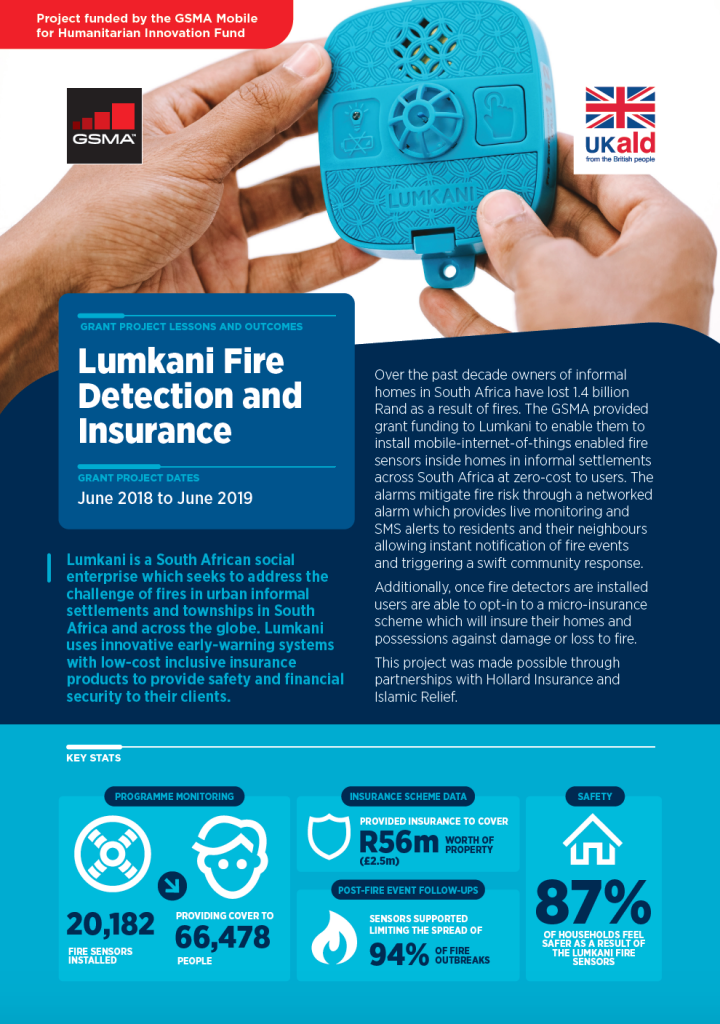 M4H Innovation Fund lessons and outcomes: Lumkani Fire Detection and Insurance image
