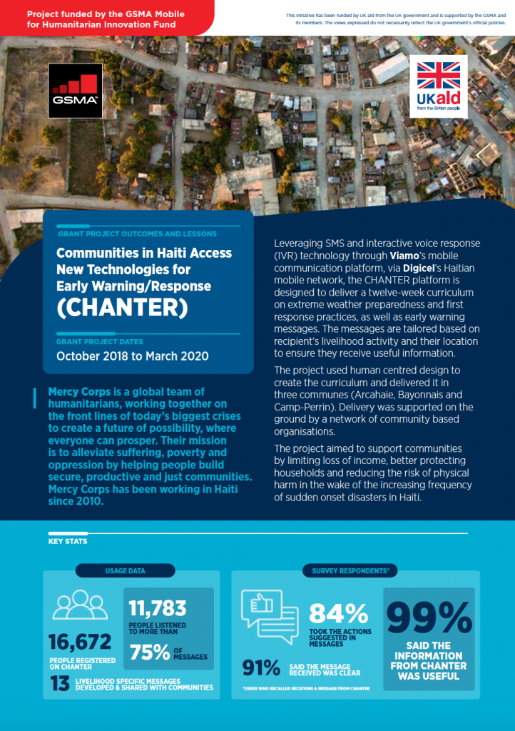 M4H Innovation Fund lessons and outcomes: CHANTER image