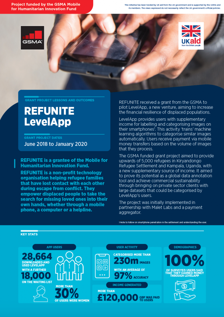 M4H Innovation Fund lessons and outcomes: REFUNITE LevelApp image