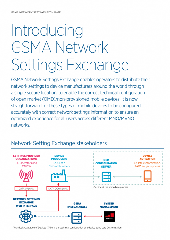GSMA Network Settings Exchange Guide image