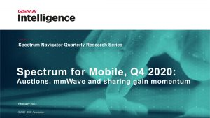 GSMA Intelligence – mobile spectrum trends and insights image