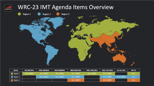 WRC-23 IMT Agenda Items Overview