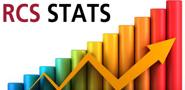rcs-stats-590