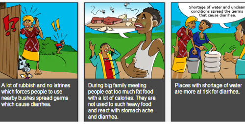 iAfya includes pictorial health messages, designed to make the public uptake of health information fun and to also cater for the less literate audience.