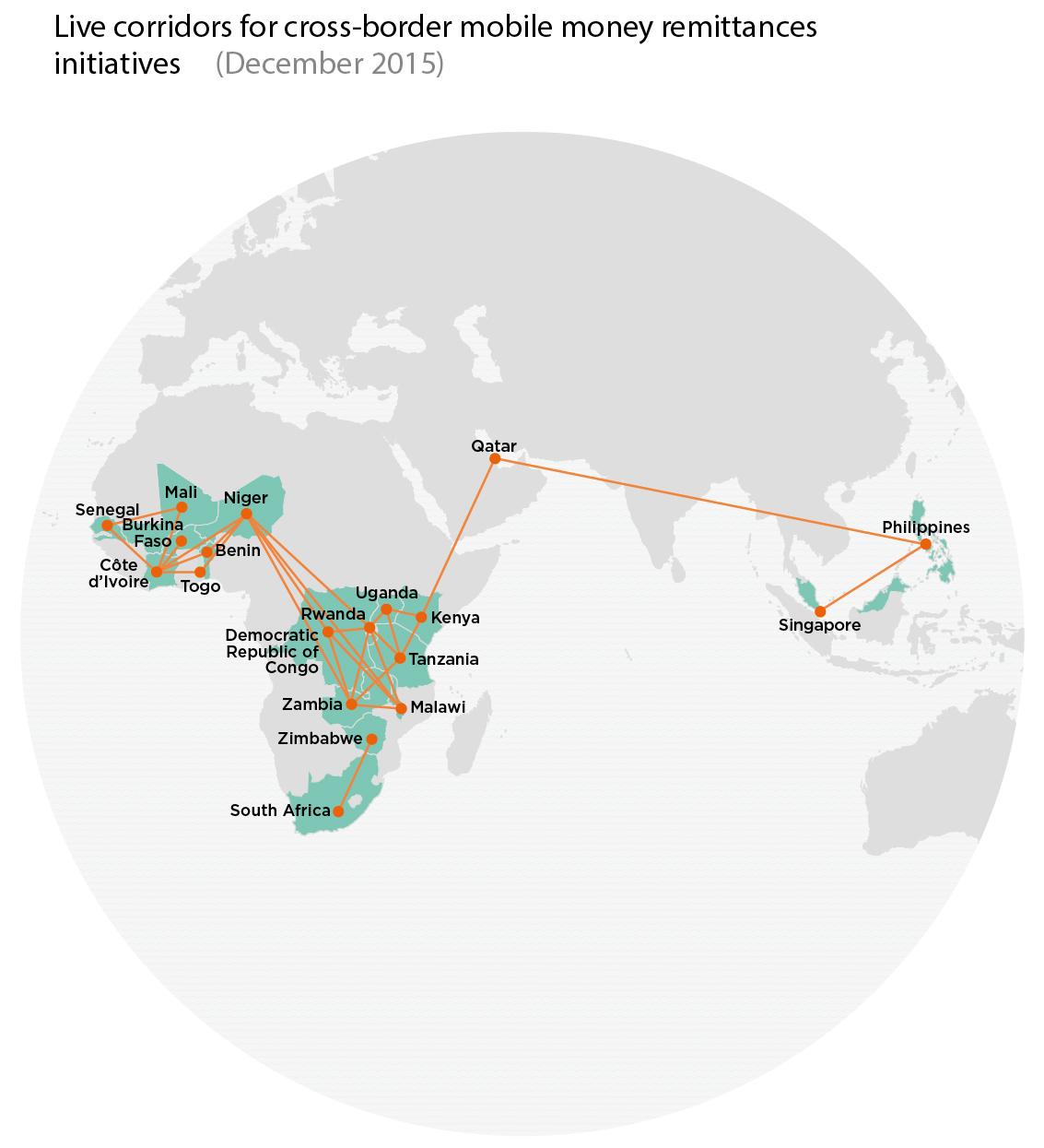 Cross-Border-Mobile-Money